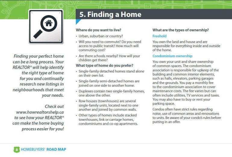 Homebuyers Road Map